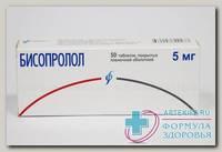 Бисопролол Изварино Фарма тб п/о плен 5 мг N 50